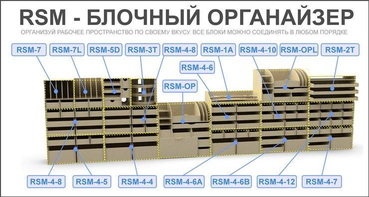 RSM Рабочее место моделиста